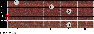 G#dim6/B for guitar on frets 7, x, x, 7, 6, 4