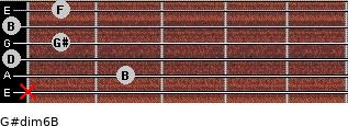 G#dim6/B for guitar on frets x, 2, 0, 1, 0, 1