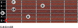 G#dim6/B for guitar on frets x, 2, 0, 1, 3, 1