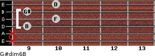 G#dim6/B for guitar on frets x, x, 9, 10, 9, 10