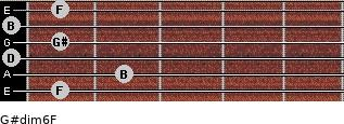 G#dim6/F for guitar on frets 1, 2, 0, 1, 0, 1