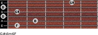 G#dim6/F for guitar on frets 1, 2, 0, 1, 0, 4