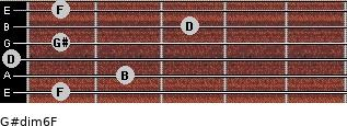 G#dim6/F for guitar on frets 1, 2, 0, 1, 3, 1