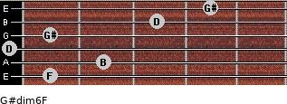 G#dim6/F for guitar on frets 1, 2, 0, 1, 3, 4