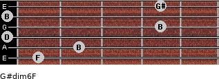 G#dim6/F for guitar on frets 1, 2, 0, 4, 0, 4