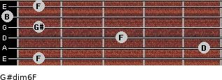 G#dim6/F for guitar on frets 1, 5, 3, 1, 0, 1