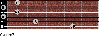 G#dim7 for guitar on frets 4, 2, 0, 1, 0, 1