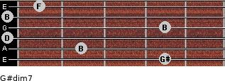 G#dim7 for guitar on frets 4, 2, 0, 4, 0, 1