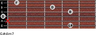 G#dim7 for guitar on frets 4, x, 0, 4, 3, 1