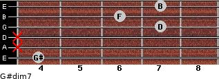 G#dim7 for guitar on frets 4, x, x, 7, 6, 7