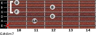 G#dim7 for guitar on frets x, 11, 12, 10, 12, 10