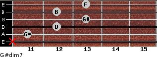 G#dim7 for guitar on frets x, 11, 12, 13, 12, 13