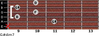G#dim7 for guitar on frets x, 11, 9, 10, 9, 10