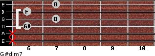 G#dim7 for guitar on frets x, x, 6, 7, 6, 7