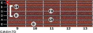 G#dim7/D for guitar on frets 10, 11, 9, 11, 9, x