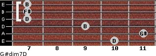 G#dim7/D for guitar on frets 10, 11, 9, 7, 7, 7