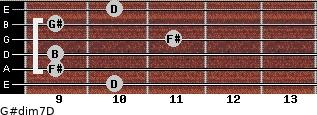 G#dim7/D for guitar on frets 10, 9, 9, 11, 9, 10