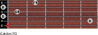 G#dim7/D for guitar on frets x, 5, 0, 1, 0, 2