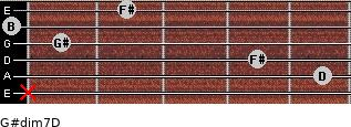 G#dim7/D for guitar on frets x, 5, 4, 1, 0, 2