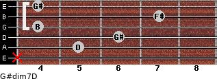 G#dim7/D for guitar on frets x, 5, 6, 4, 7, 4