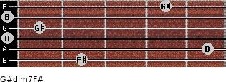 G#dim7/F# for guitar on frets 2, 5, 0, 1, 0, 4