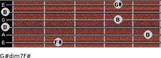 G#dim7/F# for guitar on frets 2, 5, 0, 4, 0, 4