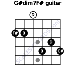 G#dim7/F# for guitar on frets 2, 2, 0, 4, 3, 4