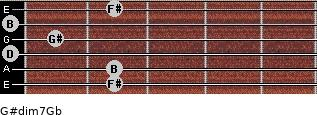 G#dim7/Gb for guitar on frets 2, 2, 0, 1, 0, 2