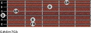 G#dim7/Gb for guitar on frets 2, 2, 0, 1, 3, 4