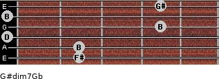 G#dim7/Gb for guitar on frets 2, 2, 0, 4, 0, 4