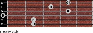 G#dim7/Gb for guitar on frets 2, 2, 0, 4, 3, 4