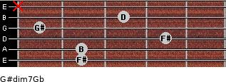 G#dim7/Gb for guitar on frets 2, 2, 4, 1, 3, x