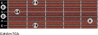 G#dim7/Gb for guitar on frets 2, 5, 0, 1, 0, 2