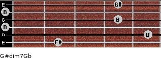 G#dim7/Gb for guitar on frets 2, 5, 0, 4, 0, 4
