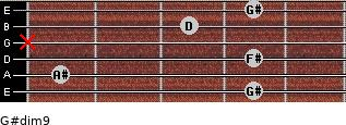 G#dim9 for guitar on frets 4, 1, 4, x, 3, 4