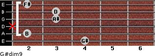 G#dim9 for guitar on frets 4, 2, x, 3, 3, 2