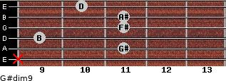 G#dim9 for guitar on frets x, 11, 9, 11, 11, 10