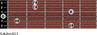 G#dim9/11 for guitar on frets 4, 1, 0, 4, 2, 2