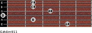 G#dim9/11 for guitar on frets 4, 2, 0, 3, 2, 2