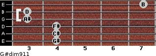 G#dim9/11 for guitar on frets 4, 4, 4, 3, 3, 7