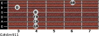 G#dim9/11 for guitar on frets 4, 4, 4, 4, 3, 6