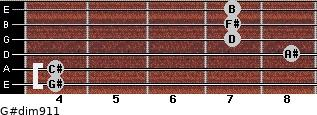G#dim9/11 for guitar on frets 4, 4, 8, 7, 7, 7