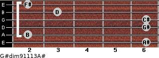 G#dim9/11/13/A# for guitar on frets 6, 2, 6, 6, 3, 2
