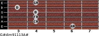 G#dim9/11/13/A# for guitar on frets 6, 4, 4, 4, 3, 4