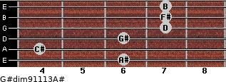G#dim9/11/13/A# for guitar on frets 6, 4, 6, 7, 7, 7