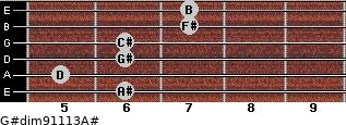 G#dim9/11/13/A# for guitar on frets 6, 5, 6, 6, 7, 7
