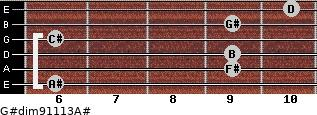 G#dim9/11/13/A# for guitar on frets 6, 9, 9, 6, 9, 10