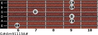 G#dim9/11/13/A# for guitar on frets 6, 9, 9, 7, 9, 9