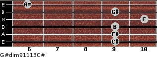 G#dim9/11/13/C# for guitar on frets 9, 9, 9, 10, 9, 6