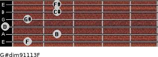 G#dim9/11/13/F for guitar on frets 1, 2, 0, 1, 2, 2